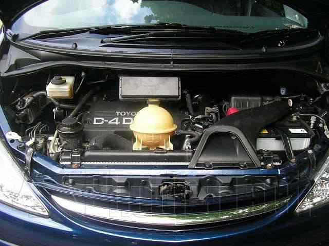 Engine Picture - Model 4 - TOYOTA EMINA DIESEL 2000 cc 99-06  TURBO INTERCOOLER  D4-D  FOUR WHEEL DRIVE  MPV